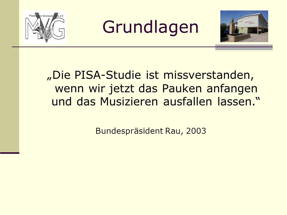 Grundlagen Die PISA-Studie ist missverstanden, wenn wir jetzt das Pauken anfangen und das Musizieren ausfallen lassen. Bundespräsident Rau, 2003