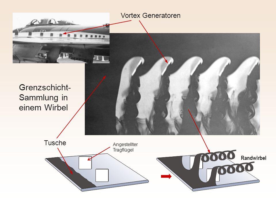 Grenzschicht- Sammlung in einem Wirbel Vortex Generatoren Tusche Randwirbel Angestellter Tragflügel