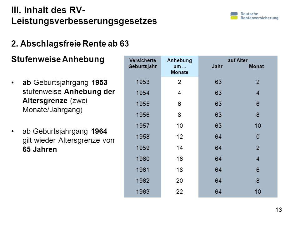 III. Inhalt des RV- Leistungsverbesserungsgesetzes Stufenweise Anhebung ab Geburtsjahrgang 1953 stufenweise Anhebung der Altersgrenze (zwei Monate/Jah