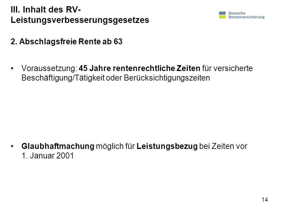 III. Inhalt des RV- Leistungsverbesserungsgesetzes Voraussetzung: 45 Jahre rentenrechtliche Zeiten für versicherte Beschäftigung/Tätigkeit oder Berück