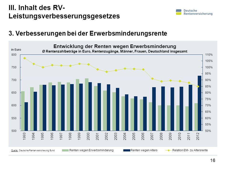 III. Inhalt des RV- Leistungsverbesserungsgesetzes 16 3. Verbesserungen bei der Erwerbsminderungsrente