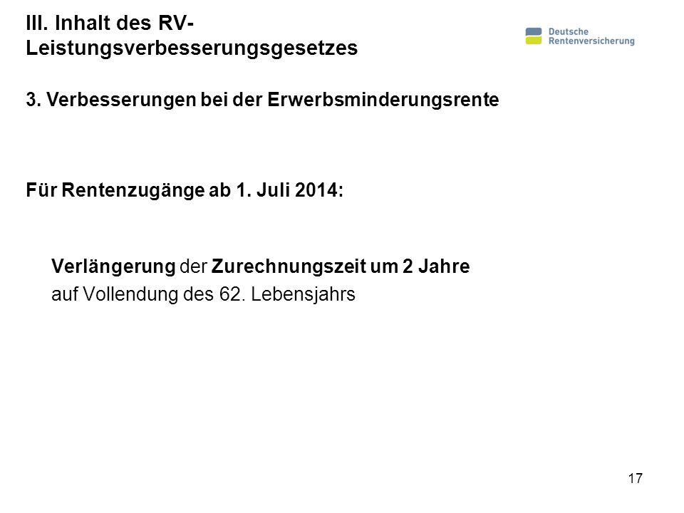 III. Inhalt des RV- Leistungsverbesserungsgesetzes Für Rentenzugänge ab 1. Juli 2014: Verlängerung der Zurechnungszeit um 2 Jahre auf Vollendung des 6