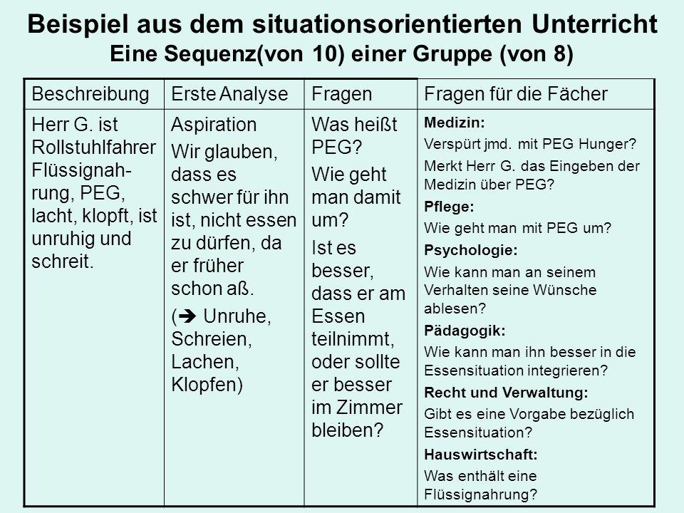 Beispiel aus dem situationsorientierten Unterricht Eine Sequenz(von 10) einer Gruppe (von 8) BeschreibungErste AnalyseFragenFragen für die Fächer Herr G.