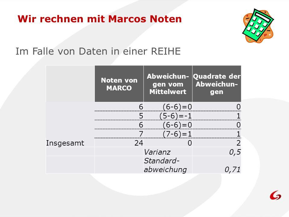 Wir rechnen mit Marcos Noten Noten von MARCO Abweichun- gen vom Mittelwert Quadrate der Abweichun- gen 6(6-6)=00 5(5-6)=-11 6(6-6)=00 7(7-6)=11 Insges