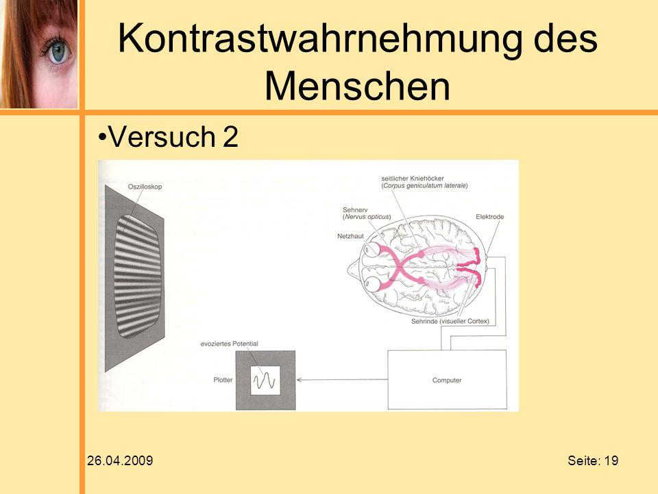26.04.2009 Seite: 19 Kontrastwahrnehmung des Menschen Versuch 2