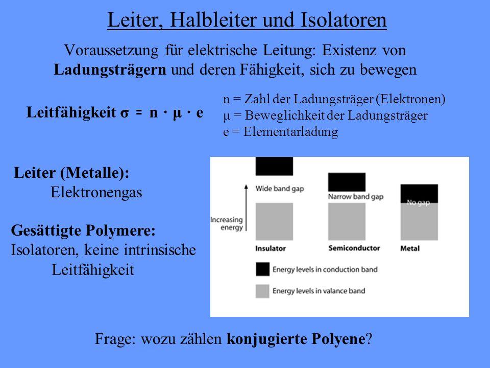 Leiter, Halbleiter und Isolatoren Voraussetzung für elektrische Leitung: Existenz von Ladungsträgern und deren Fähigkeit, sich zu bewegen Frage: wozu zählen konjugierte Polyene.