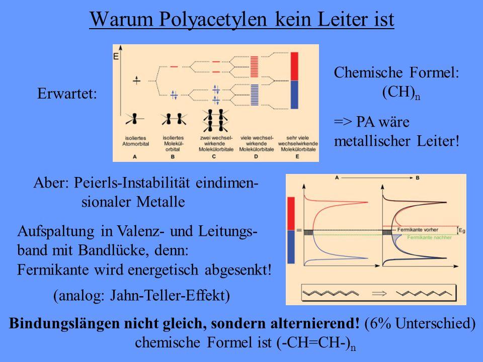 Warum Polyacetylen kein Leiter ist Erwartet: => PA wäre metallischer Leiter! Aber: Peierls-Instabilität eindimen- sionaler Metalle Bindungslängen nich