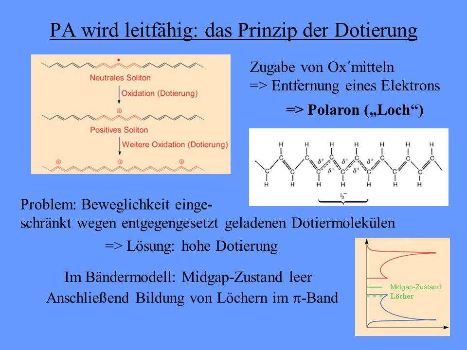 PA wird leitfähig: das Prinzip der Dotierung Zugabe von Ox´mitteln => Entfernung eines Elektrons Problem: Beweglichkeit einge- schränkt wegen entgegen