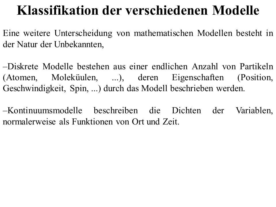 Klassifikation der verschiedenen Modelle Eine weitere Unterscheidung von mathematischen Modellen besteht in der Natur der Unbekannten, –Diskrete Model