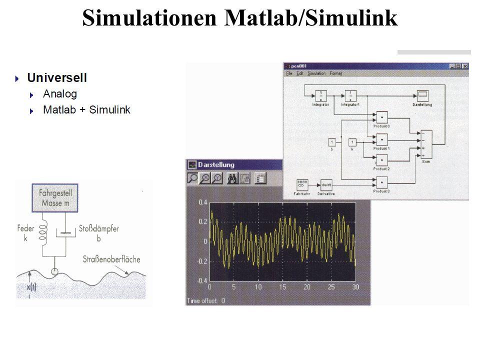Simulationen Matlab/Simulink