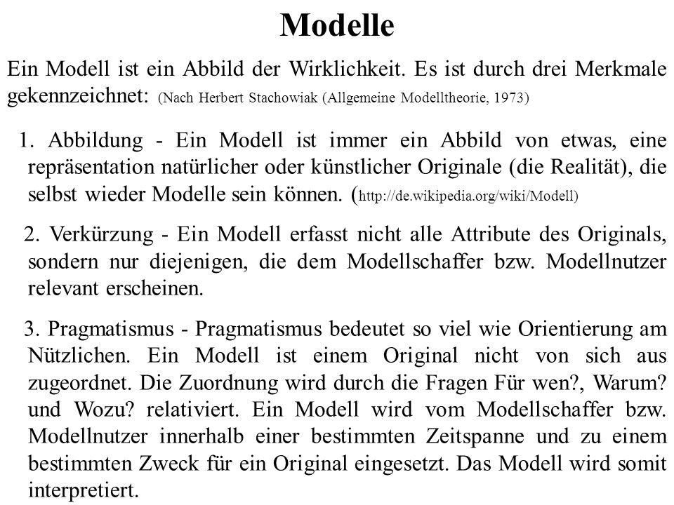1. Abbildung - Ein Modell ist immer ein Abbild von etwas, eine repräsentation natürlicher oder künstlicher Originale (die Realität), die selbst wieder