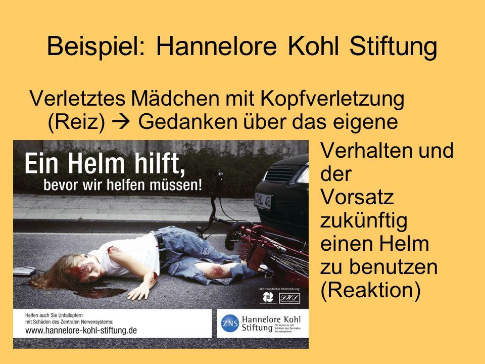 Beispiel: Hannelore Kohl Stiftung Verletztes Mädchen mit Kopfverletzung (Reiz) Gedanken über das eigene Verhalten und der Vorsatz zukünftig einen Helm