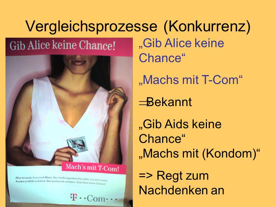 Vergleichsprozesse (Konkurrenz) Gib Alice keine Chance Machs mit T-Com Bekannt Gib Aids keine Chance Machs mit (Kondom) => Regt zum Nachdenken an