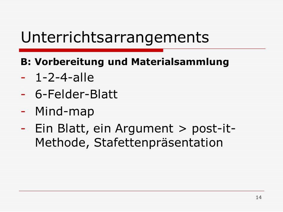 Unterrichtsarrangements B: Vorbereitung und Materialsammlung -1-2-4-alle -6-Felder-Blatt -Mind-map -Ein Blatt, ein Argument > post-it- Methode, Stafet