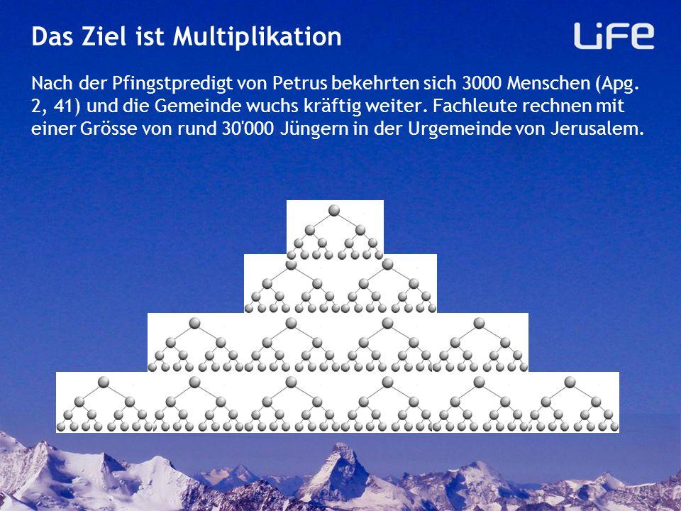 Beispiel LiFe-Daten-Planung Januar: Beschluss der Gemeindeleitung LiFe– Seminare durchzuführen Frühjahr und Herbst -25.