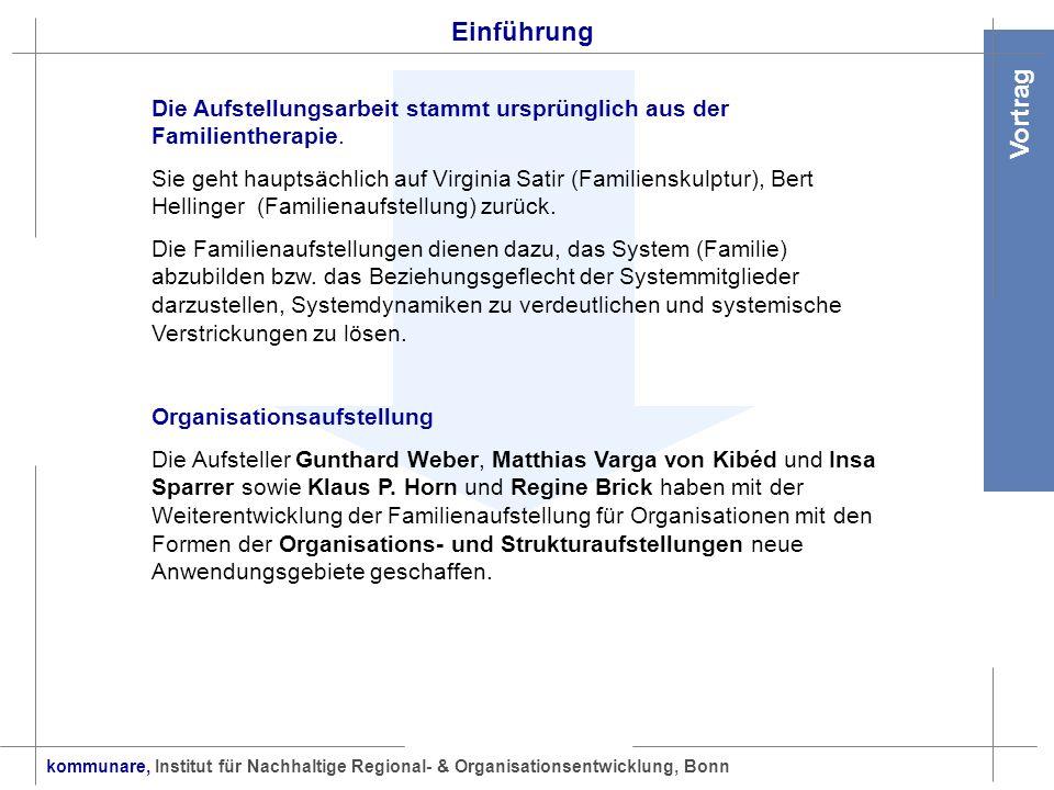 kommunare, Institut für Nachhaltige Regional- & Organisationsentwicklung, Bonn Vortrag Einführung Die Aufstellungsarbeit stammt ursprünglich aus der F