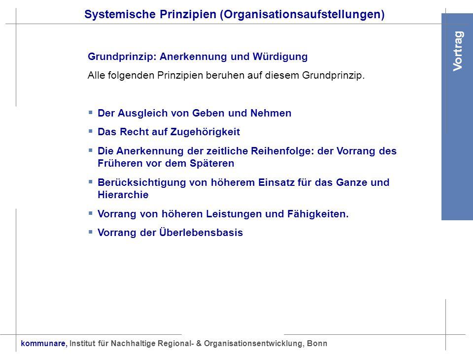 kommunare, Institut für Nachhaltige Regional- & Organisationsentwicklung, Bonn Vortrag Systemische Prinzipien Grundprinzip: Anerkennung und Würdigung Alle folgenden Prinzipien beruhen auf diesem Grundprinzip.