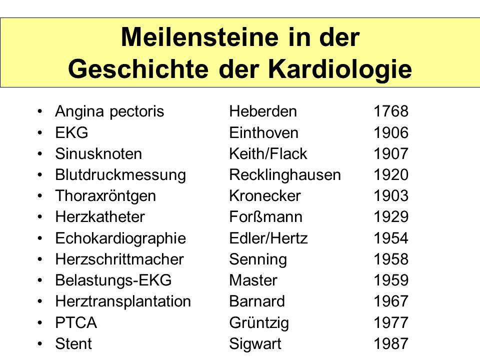 Angina pectorisHeberden1768 EKGEinthoven1906 SinusknotenKeith/Flack1907 Blutdruckmessung Recklinghausen 1920 ThoraxröntgenKronecker1903 HerzkatheterFo