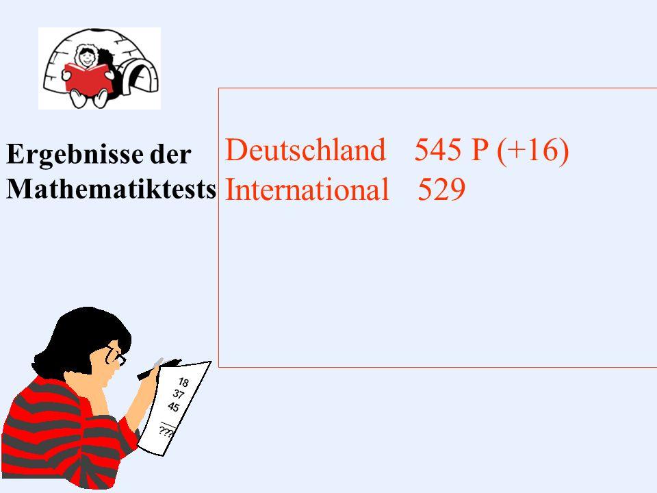 Ergebnisse der Mathematiktests Deutschland 545 P (+16) International 529