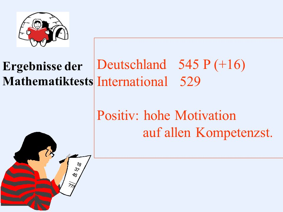 Ergebnisse der Mathematiktests Deutschland 545 P (+16) International 529 Positiv: hohe Motivation auf allen Kompetenzst.