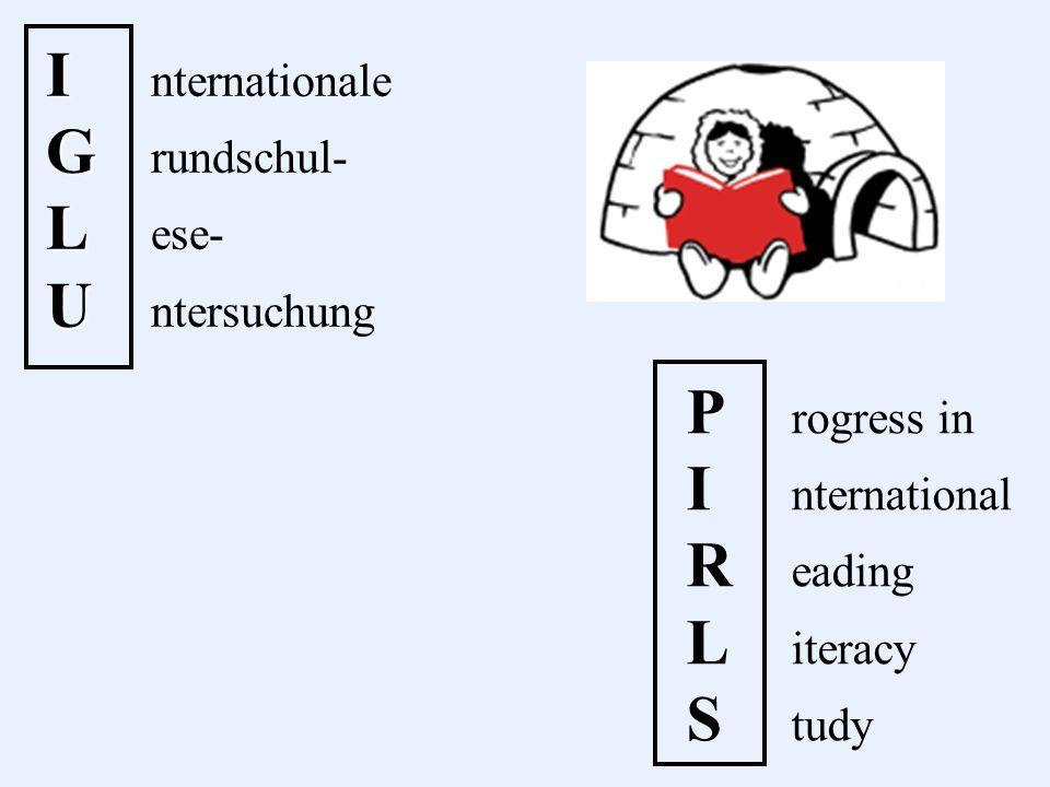 Die Untersuchung: Verantwortlich: IEA = International Association for the Evaluation of Educational Achievement Frühsommer / Herbst 2001 35 Staaten 146.490 Grundschüler
