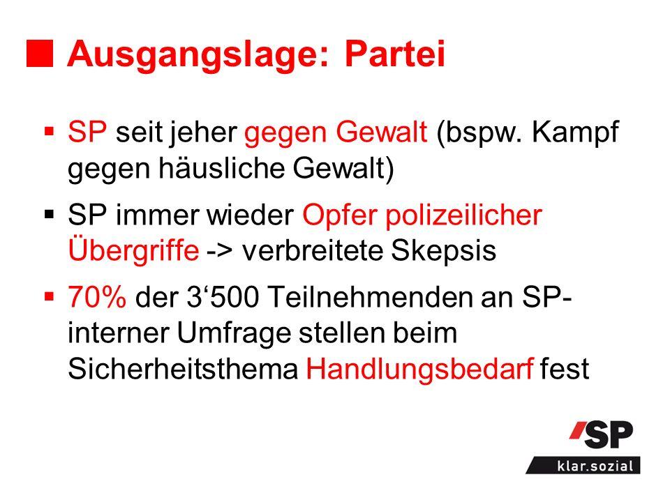 Ausgangslage: Partei SP seit jeher gegen Gewalt (bspw.