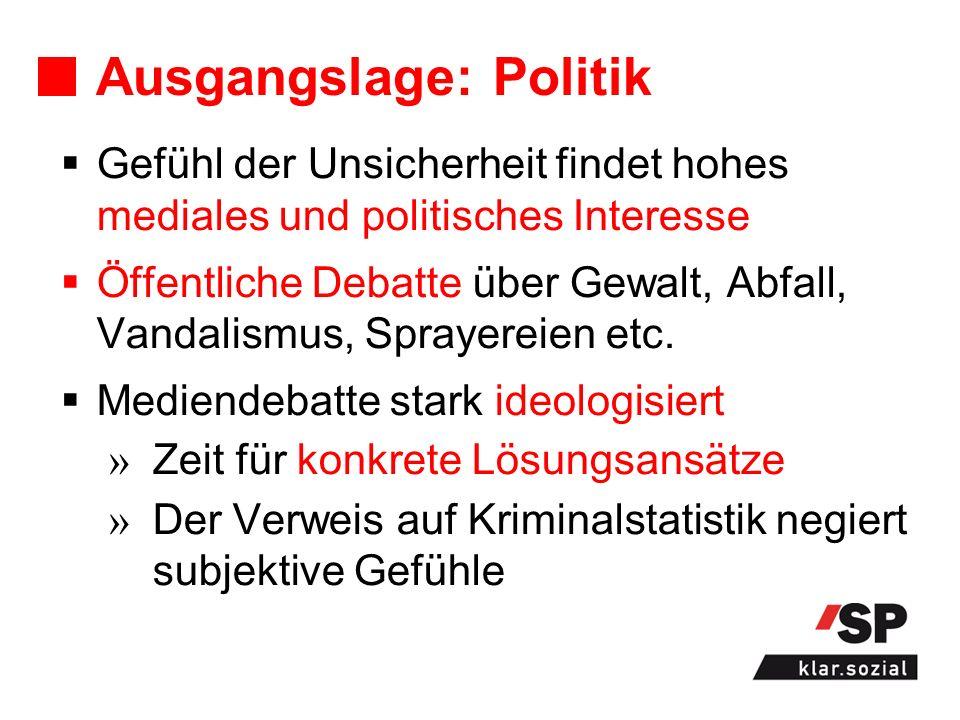 Ausgangslage: Politik Gefühl der Unsicherheit findet hohes mediales und politisches Interesse Öffentliche Debatte über Gewalt, Abfall, Vandalismus, Sprayereien etc.