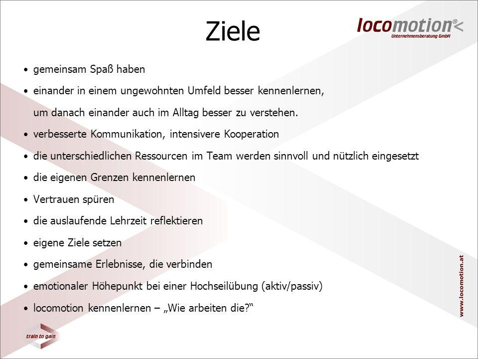 Vorgangsweise In einem Vorgespräch mit der Leiterin der Lehrlingsausbildung für Österreich, ALEXANDRA Eichinger, werden Inhalte, Ziele und Methoden besprochen und der Feinschliff durchgeführt.