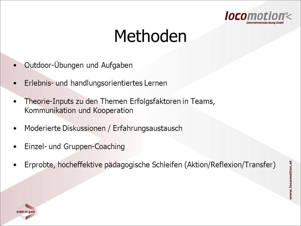 Investition 1½ Seminartage mit 2 Trainerteams (=4 Trainer), Tagsatz: 1.850,-/Team.