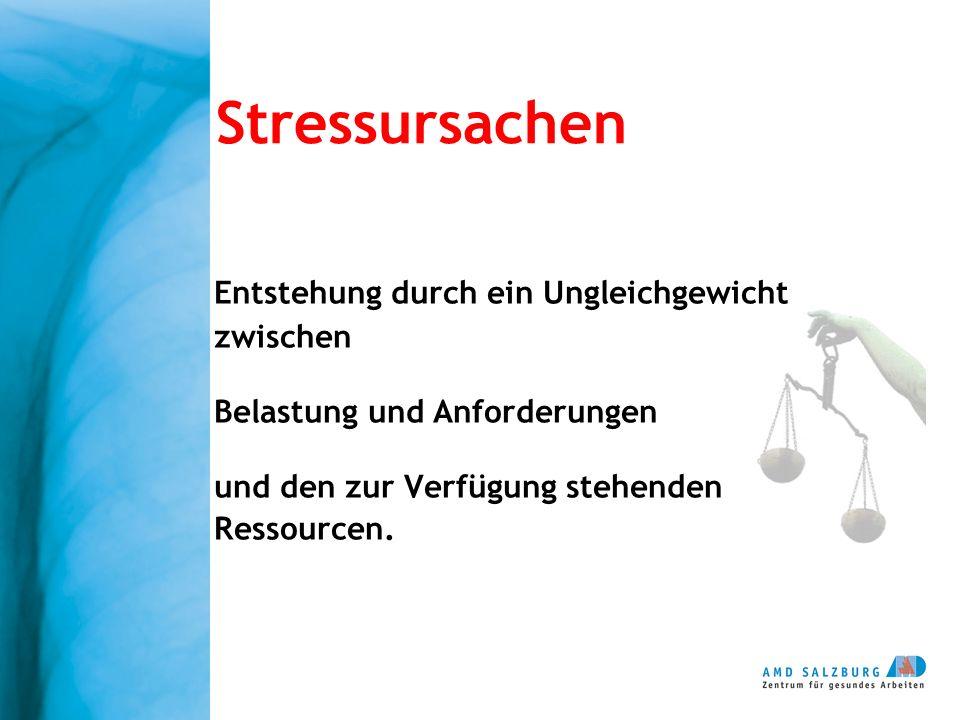 Stressursachen Entstehung durch ein Ungleichgewicht zwischen Belastung und Anforderungen und den zur Verfügung stehenden Ressourcen.