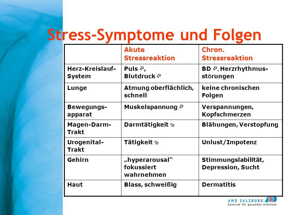 Akute Stressreaktion Chron. Stressreaktion Herz-Kreislauf- System Puls, Blutdruck BD, Herzrhythmus- st ö rungen Lunge Atmung oberflächlich, schnell ke