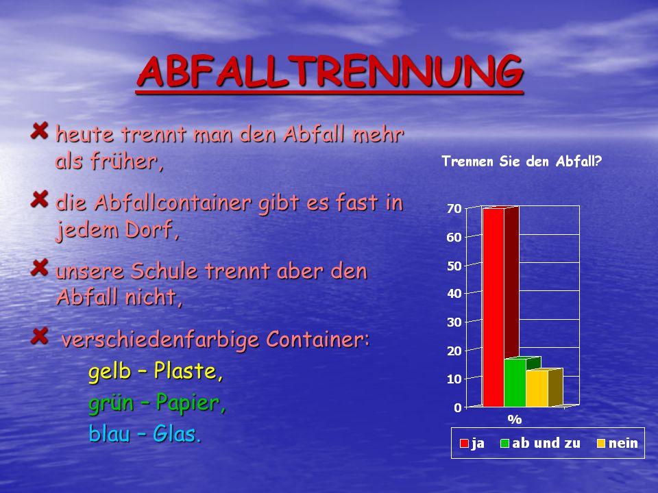 ABFALLTRENNUNG heute trennt man den Abfall mehr als früher, die Abfallcontainer gibt es fast in jedem Dorf, unsere Schule trennt aber den Abfall nicht, verschiedenfarbige Container: verschiedenfarbige Container: gelb – Plaste, gelb – Plaste, grün – Papier, grün – Papier, blau – Glas.