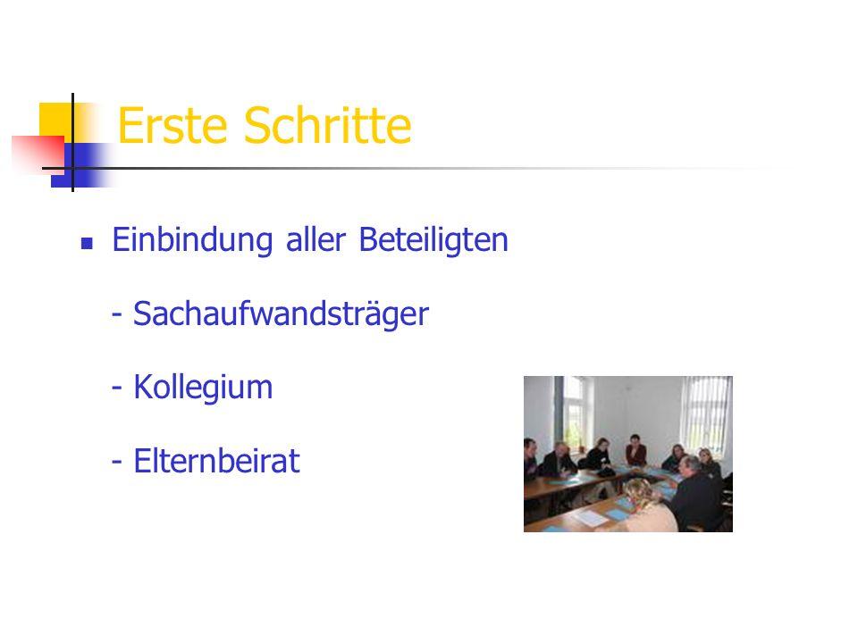 Erste Schritte Einbindung aller Beteiligten - Sachaufwandsträger - Kollegium - Elternbeirat