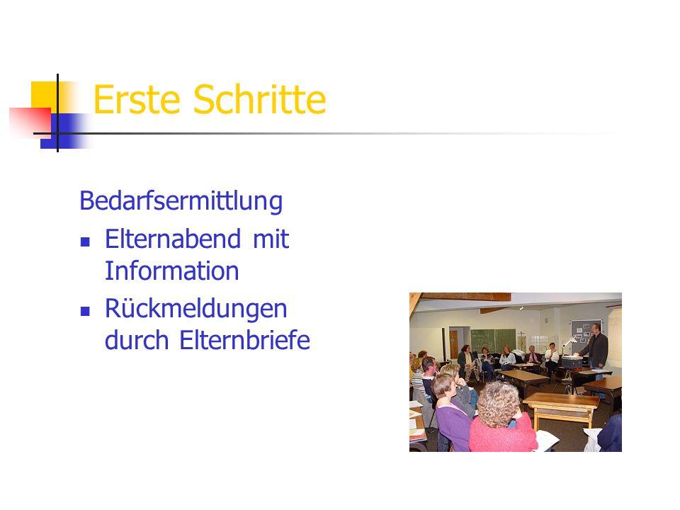 Was ein Antrag umfassen muss - Beschreibung der Förderschwerpunkte - individuelle Zielsetzung der Ganztagsklassen - Zusammensetzung der Schülerschaft - Entwicklung der Schülerzahlen - personelle Situation an der Schule - räumliche Situation an der Schule - Stellungnahme des Sachaufwandsträgers - geplanter Wochenablauf