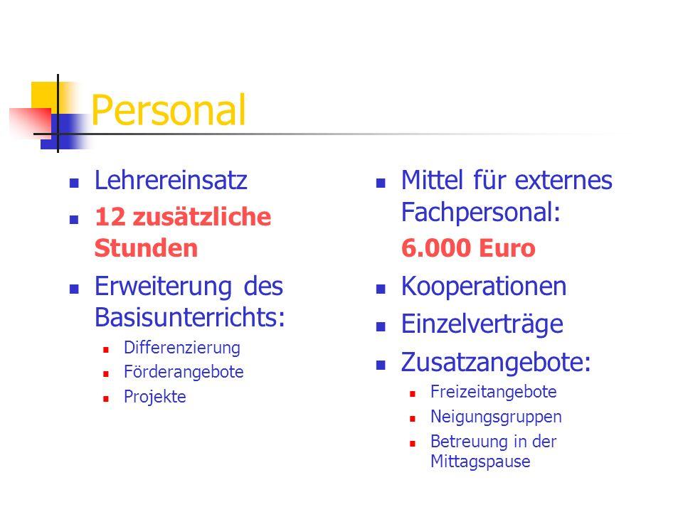Personal Lehrereinsatz 12 zusätzliche Stunden Erweiterung des Basisunterrichts: Differenzierung Förderangebote Projekte Mittel für externes Fachpersonal: 6.000 Euro Kooperationen Einzelverträge Zusatzangebote: Freizeitangebote Neigungsgruppen Betreuung in der Mittagspause