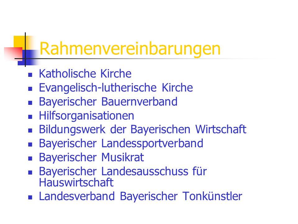 Rahmenvereinbarungen Katholische Kirche Evangelisch-lutherische Kirche Bayerischer Bauernverband Hilfsorganisationen Bildungswerk der Bayerischen Wirt