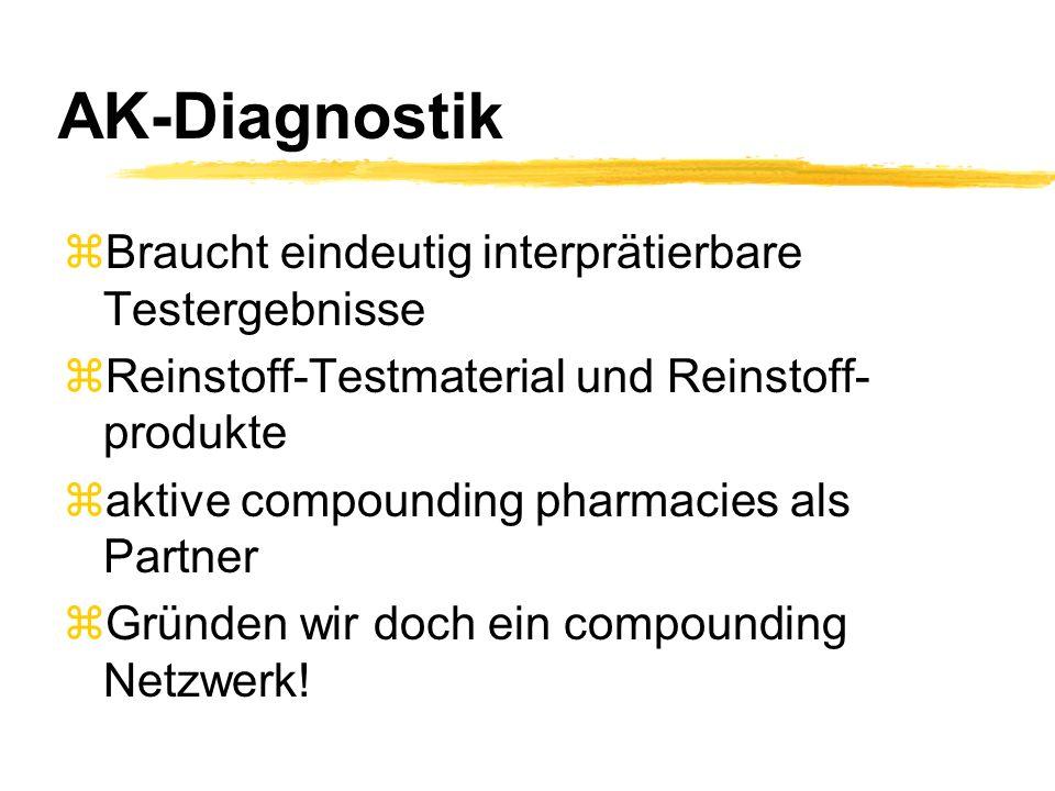 AK-Diagnostik zBraucht eindeutig interprätierbare Testergebnisse zReinstoff-Testmaterial und Reinstoff- produkte zaktive compounding pharmacies als Pa
