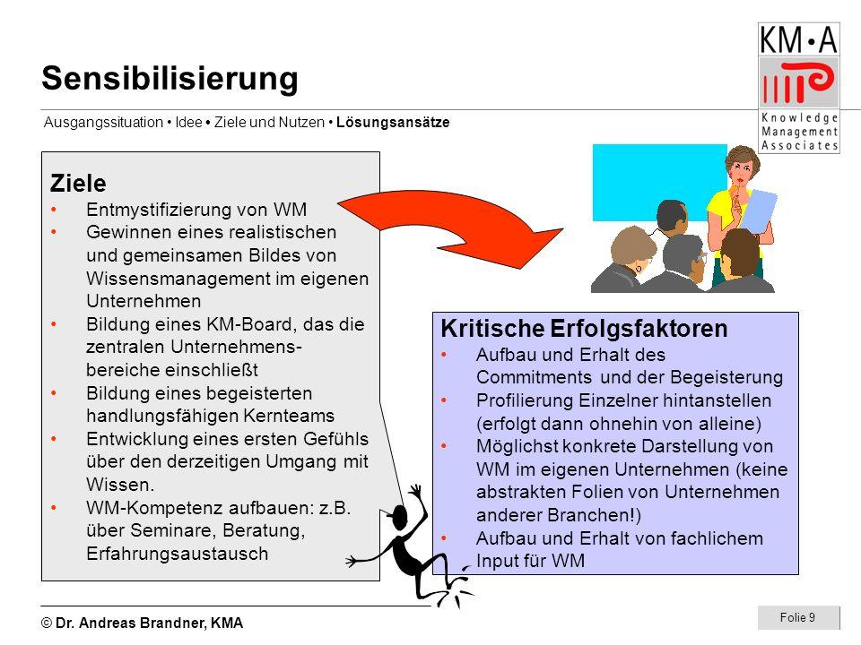 © Dr. Andreas Brandner, KMA Folie 9 Sensibilisierung Ziele Entmystifizierung von WM Gewinnen eines realistischen und gemeinsamen Bildes von Wissensman