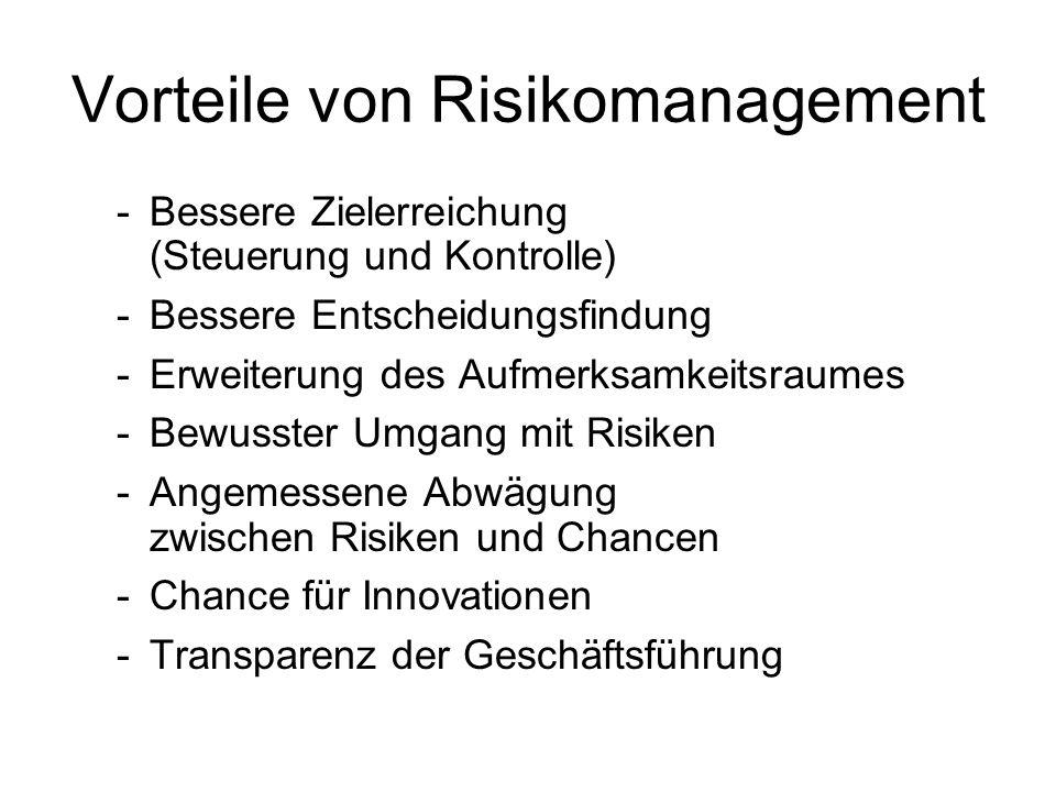 Vorteile von Risikomanagement -Bessere Zielerreichung (Steuerung und Kontrolle) -Bessere Entscheidungsfindung -Erweiterung des Aufmerksamkeitsraumes -