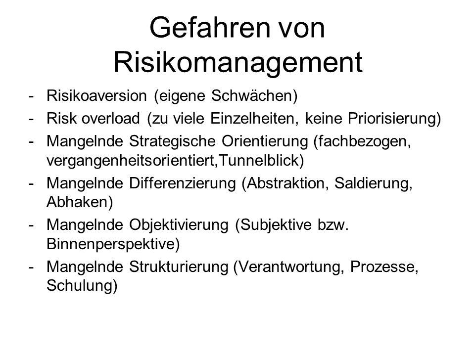 Gefahren von Risikomanagement -Risikoaversion (eigene Schwächen) -Risk overload (zu viele Einzelheiten, keine Priorisierung) -Mangelnde Strategische O