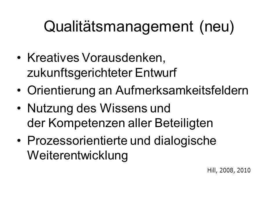 Qualitätsmanagement (neu) Kreatives Vorausdenken, zukunftsgerichteter Entwurf Orientierung an Aufmerksamkeitsfeldern Nutzung des Wissens und der Kompe