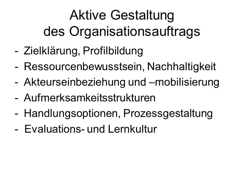 Aktive Gestaltung des Organisationsauftrags -Zielklärung, Profilbildung -Ressourcenbewusstsein, Nachhaltigkeit -Akteurseinbeziehung und –mobilisierung