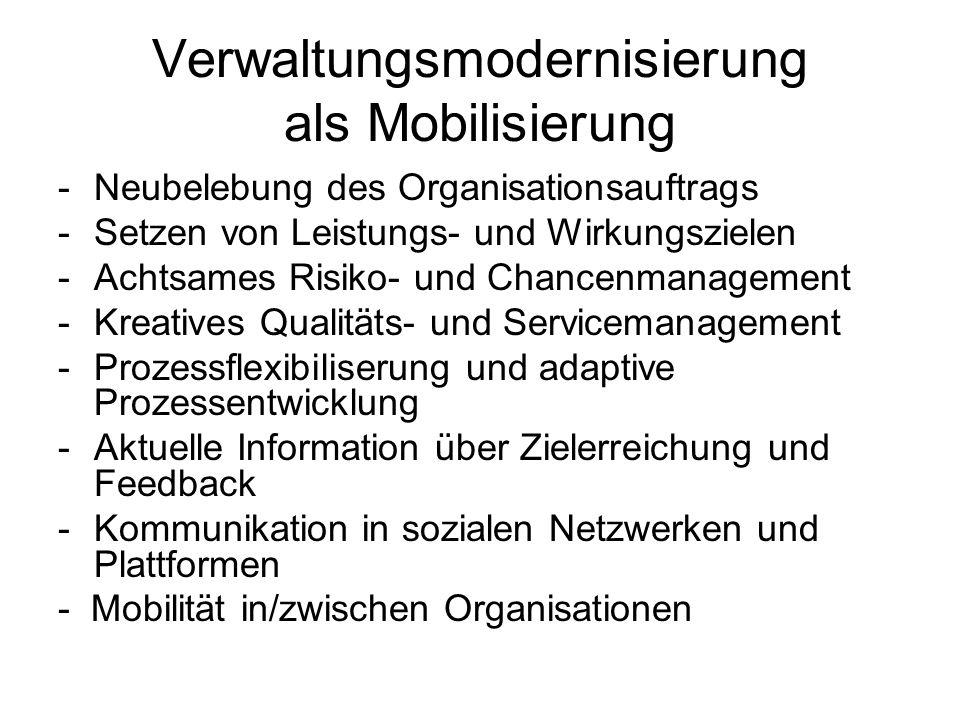 Verwaltungsmodernisierung als Mobilisierung -Neubelebung des Organisationsauftrags -Setzen von Leistungs- und Wirkungszielen -Achtsames Risiko- und Ch