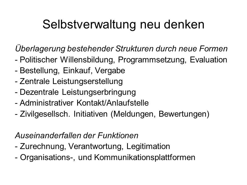 Selbstverwaltung neu denken Überlagerung bestehender Strukturen durch neue Formen - Politischer Willensbildung, Programmsetzung, Evaluation - Bestellu