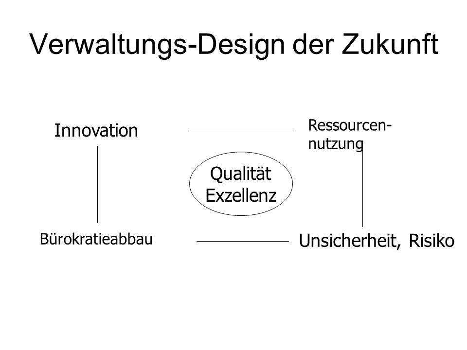 Verwaltungs-Design der Zukunft Innovation Ressourcen- nutzung Bürokratieabbau Unsicherheit, Risiko Qualität Exzellenz