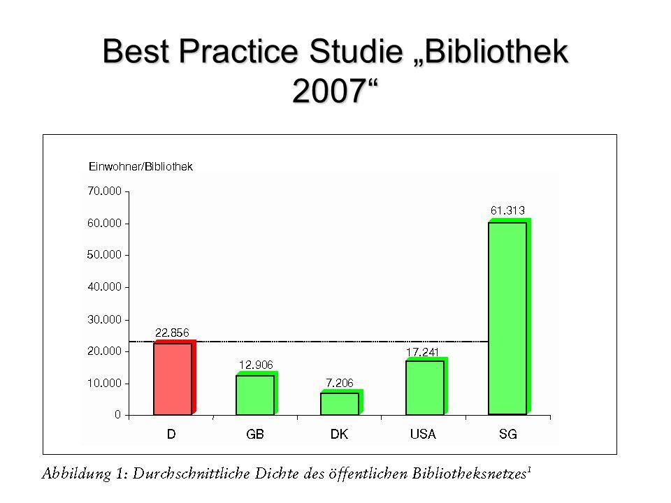 Best Practice Studie Bibliothek 2007