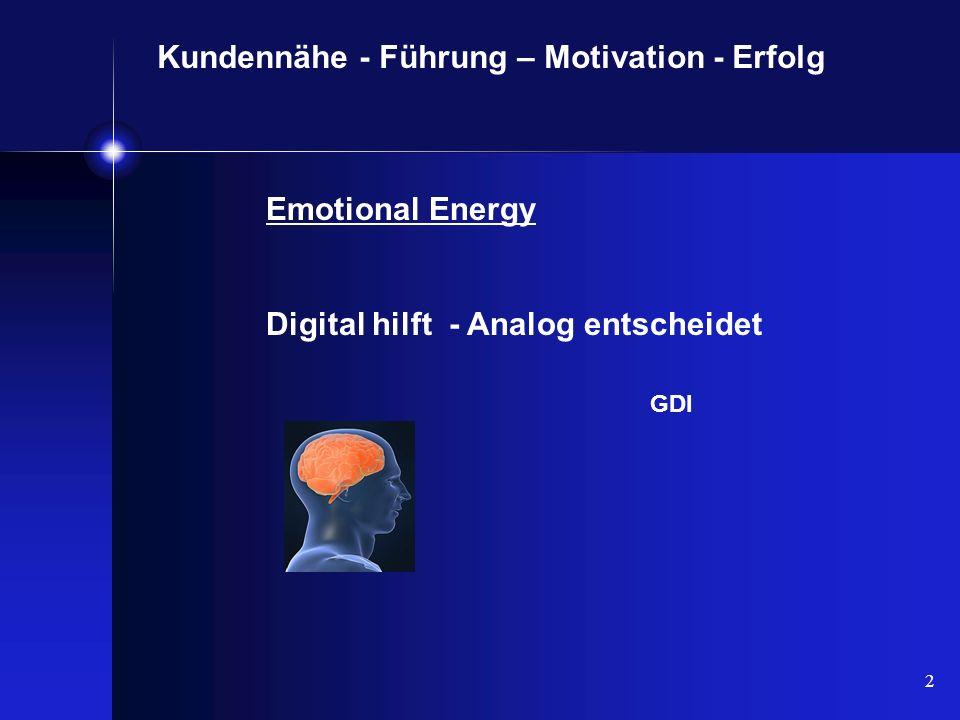 2 Kundennähe - Führung – Motivation - Erfolg Emotional Energy Digital hilft - Analog entscheidet GDI