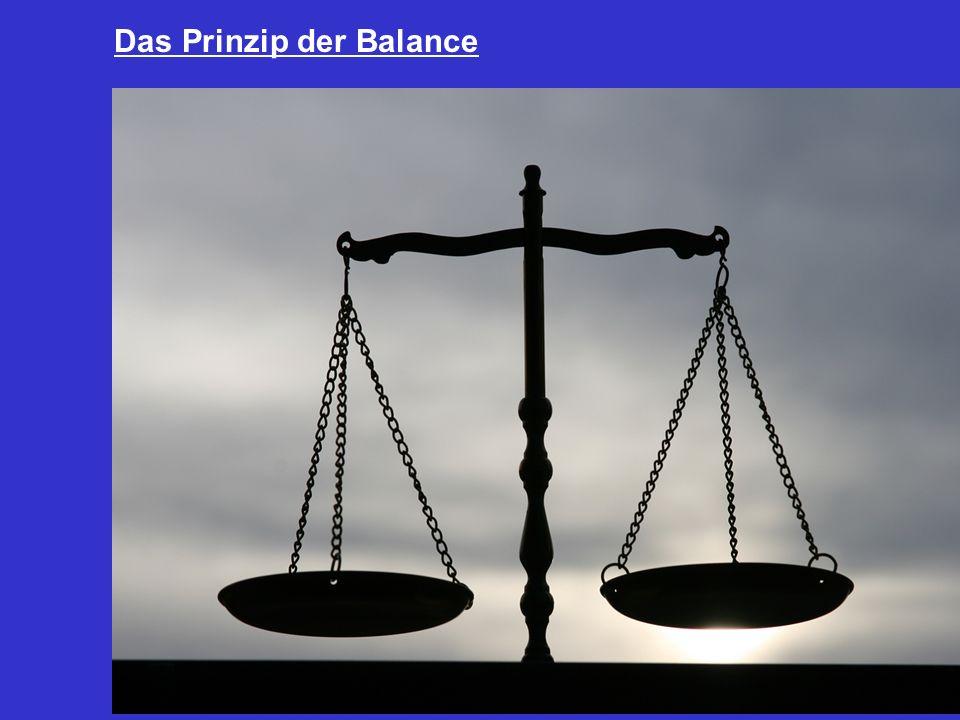 24 Das Prinzip der Balance