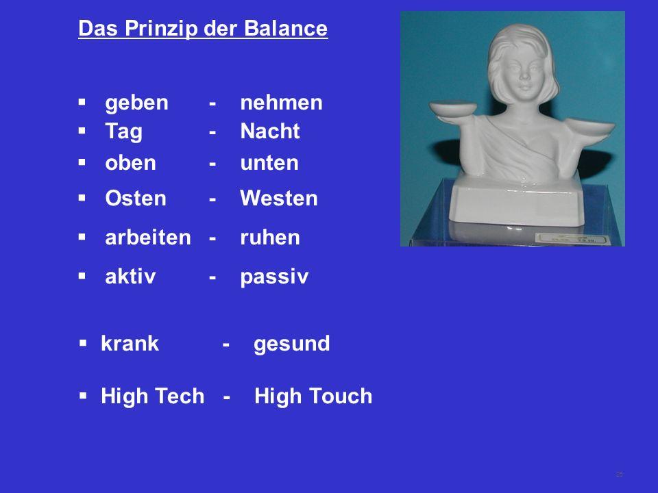 25 Das Prinzip der Balance geben - nehmen Tag - Nacht oben - unten Osten - Westen arbeiten- ruhen aktiv- passiv krank - gesund High Tech - High Touch