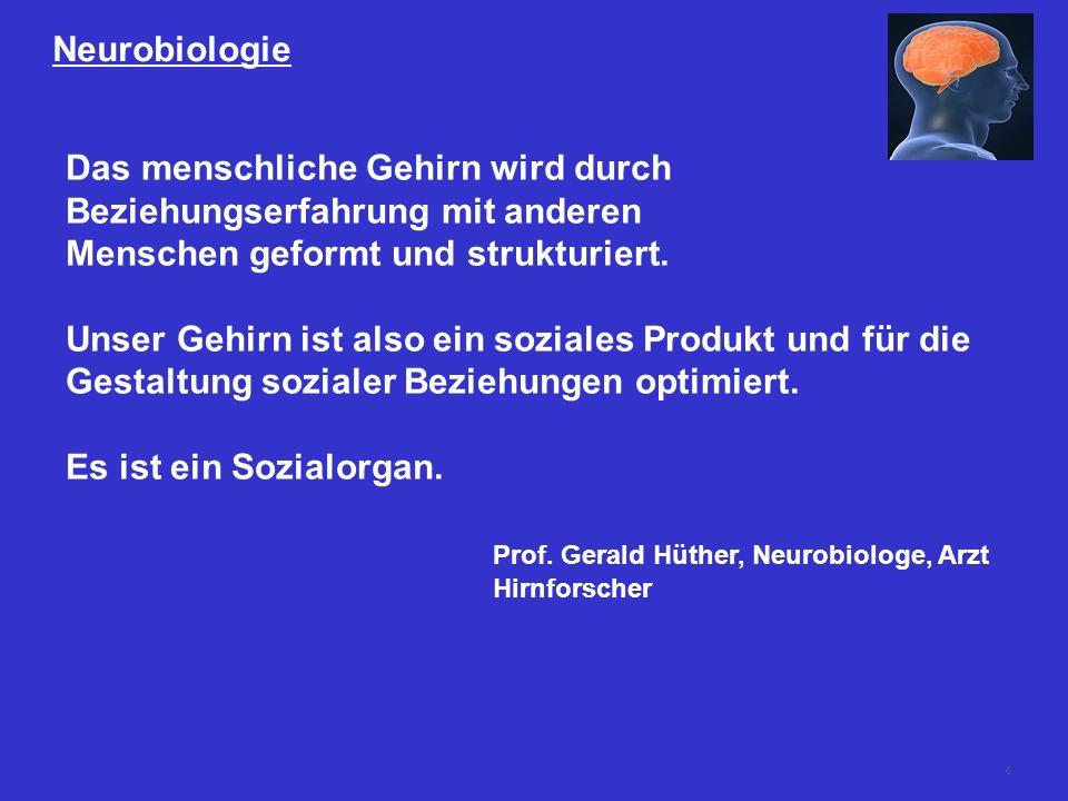 6 Neurobiologie Das menschliche Gehirn wird durch Beziehungserfahrung mit anderen Menschen geformt und strukturiert. Unser Gehirn ist also ein soziale